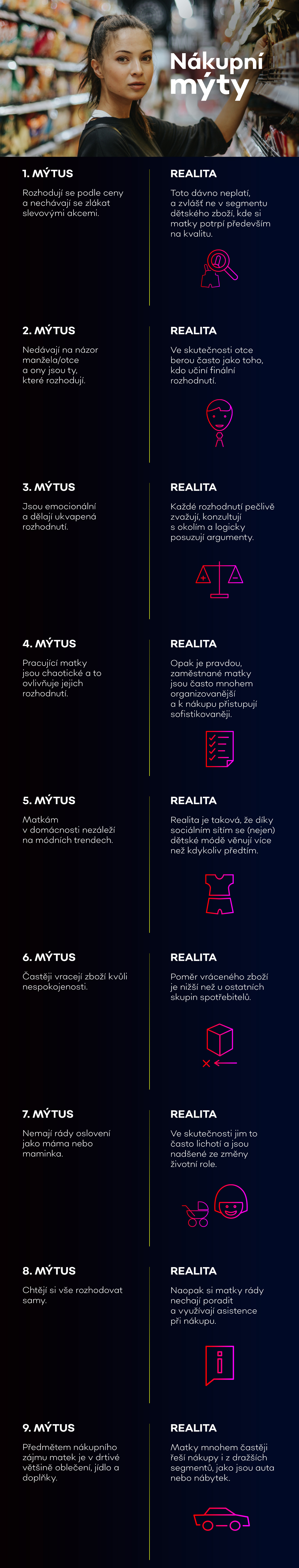 Infografika - pravda a mýty v nákupním rozhodování matek